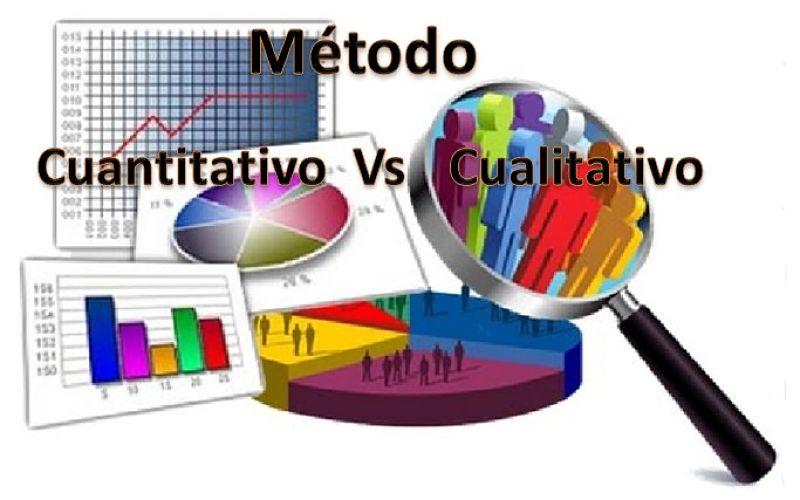 """Tipos de Métodos """"Cualitativo vs Cuantitativo"""""""
