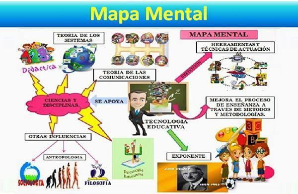 El mapa mental requiere de mucha creatividad, para poder incluir todos los aspectos de un tema central de la forma más lógica amena y sintetizada posible.