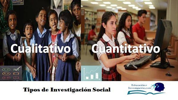 Tipos de Investigación social
