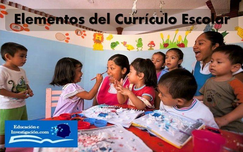 Elementos del currículo escolar