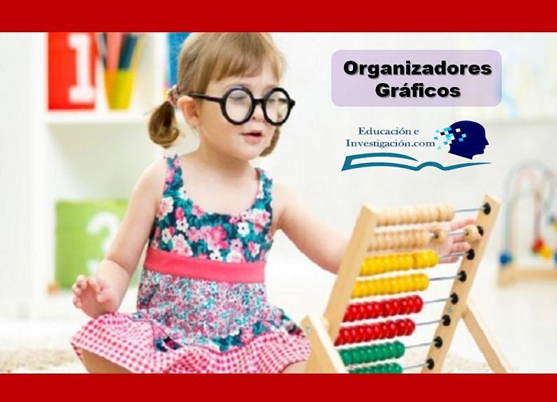 9 Consejos para mejorar la concentración en un niño Down, con organizadores gráficos