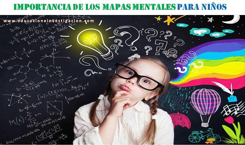 Importancia de los mapas mentales para niños