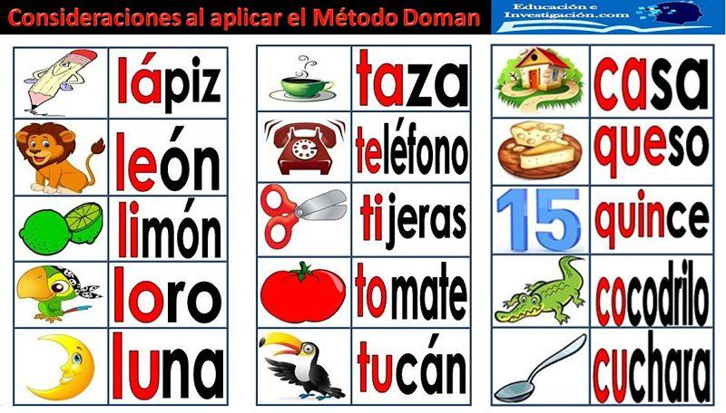 el método Doman